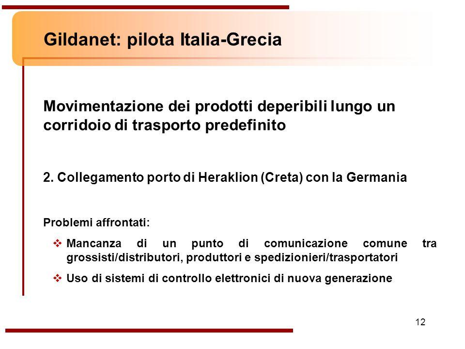 12 Gildanet: pilota Italia-Grecia Movimentazione dei prodotti deperibili lungo un corridoio di trasporto predefinito 2. Collegamento porto di Heraklio