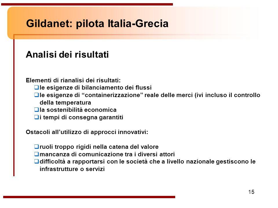 15 Gildanet: pilota Italia-Grecia Analisi dei risultati Elementi di rianalisi dei risultati: le esigenze di bilanciamento dei flussi le esigenze di co