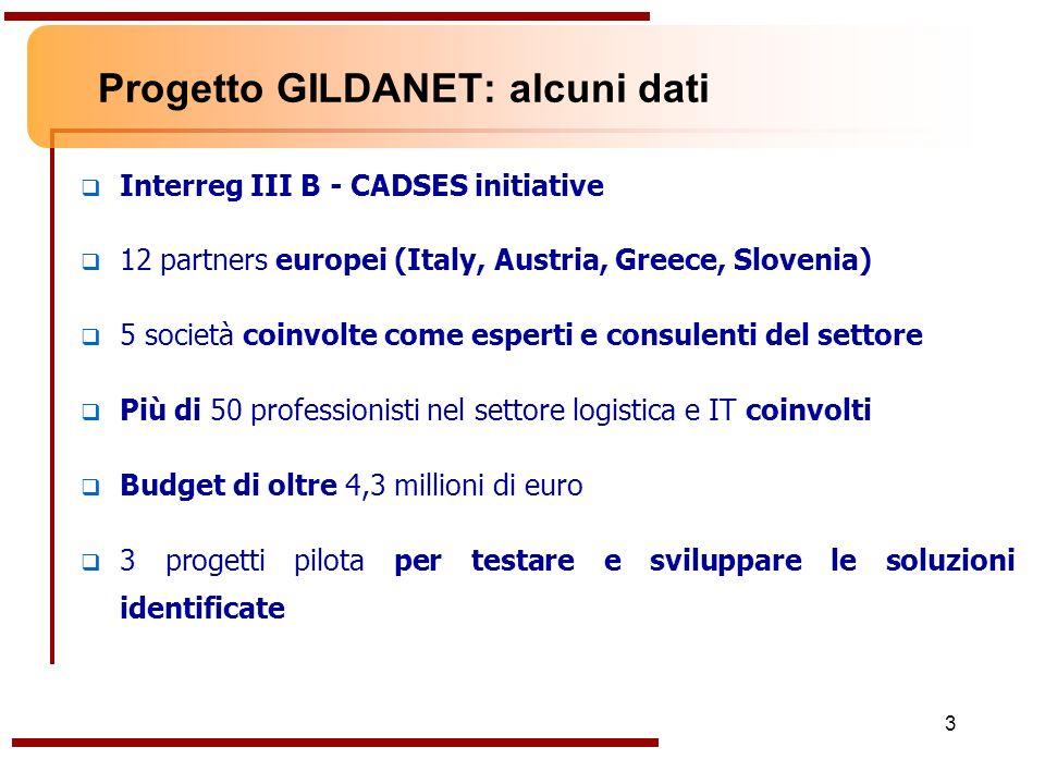 3 Progetto GILDANET: alcuni dati Interreg III B - CADSES initiative 12 partners europei (Italy, Austria, Greece, Slovenia) 5 società coinvolte come esperti e consulenti del settore Più di 50 professionisti nel settore logistica e IT coinvolti Budget di oltre 4,3 millioni di euro 3 progetti pilota per testare e sviluppare le soluzioni identificate
