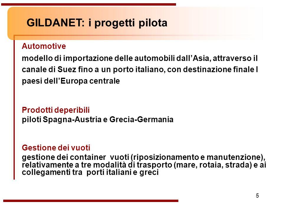 5 Automotive modello di importazione delle automobili dallAsia, attraverso il canale di Suez fino a un porto italiano, con destinazione finale I paesi