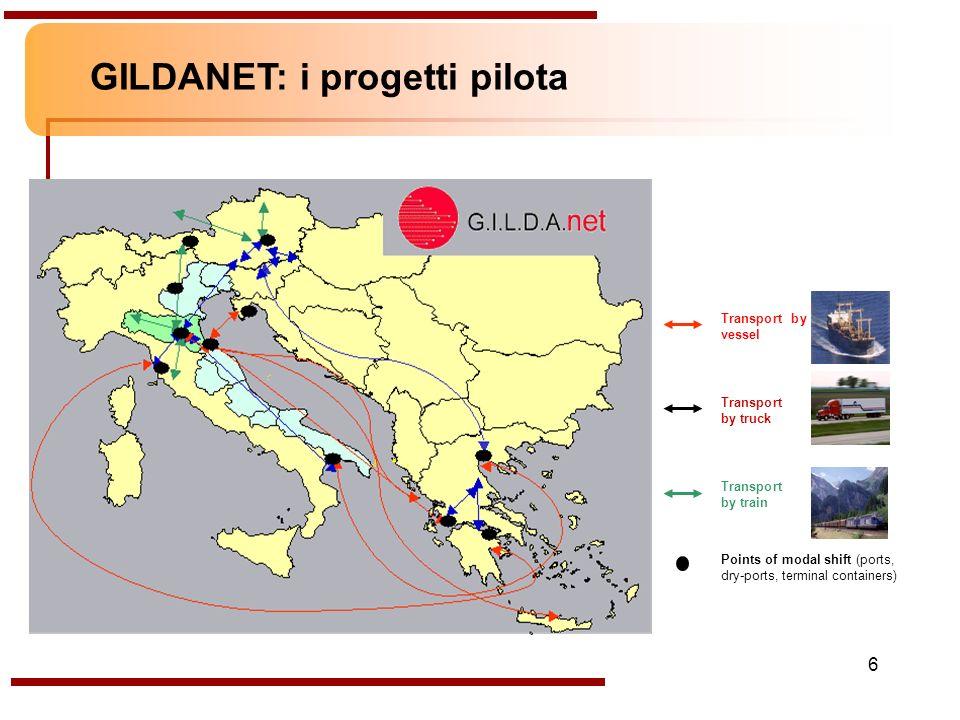7 Gildanet: La catena logistica dei prodotti deperibili Consolidation Center Retailer Österreich Spanish Chain Potential Italian Chain