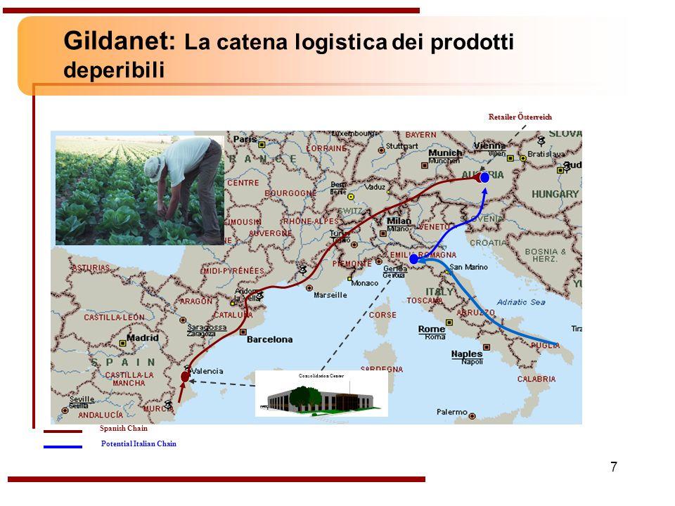 8 Movimentazione dei prodotti deperibili lungo un corridoio di trasporto predefinito 1.