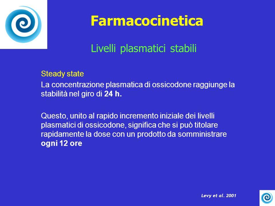 Farmacocinetica Livelli plasmatici stabili Steady state La concentrazione plasmatica di ossicodone raggiunge la stabilità nel giro di 24 h. Questo, un