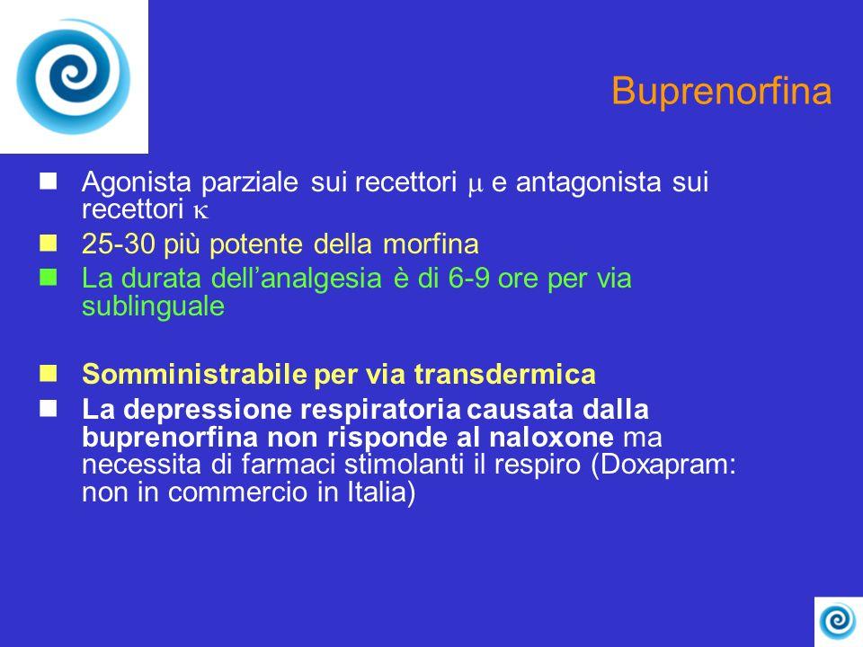 Buprenorfina Agonista parziale sui recettori e antagonista sui recettori 25-30 più potente della morfina La durata dellanalgesia è di 6-9 ore per via
