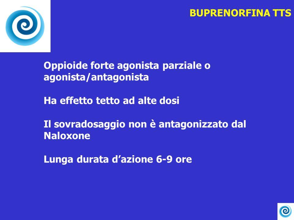 BUPRENORFINA TTS Oppioide forte agonista parziale o agonista/antagonista Ha effetto tetto ad alte dosi Il sovradosaggio non è antagonizzato dal Naloxo