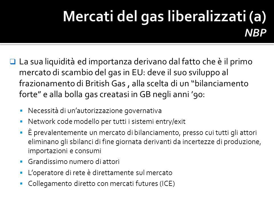 La sua liquidità ed importanza derivano dal fatto che è il primo mercato di scambio del gas in EU: deve il suo sviluppo al frazionamento di British Ga