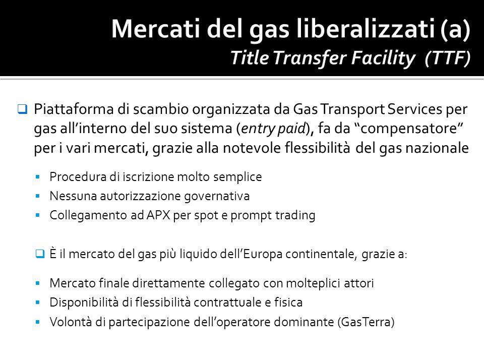 Piattaforma di scambio organizzata da Gas Transport Services per gas allinterno del suo sistema (entry paid), fa da compensatore per i vari mercati, g