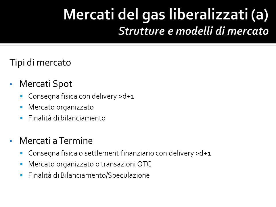 Tipi di mercato Mercati Spot Consegna fisica con delivery >d+1 Mercato organizzato Finalità di bilanciamento Mercati a Termine Consegna fisica o settl