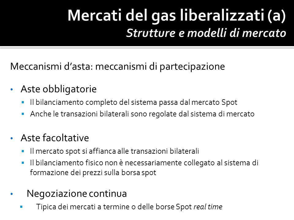 Meccanismi dasta: meccanismi di partecipazione Aste obbligatorie Il bilanciamento completo del sistema passa dal mercato Spot Anche le transazioni bil