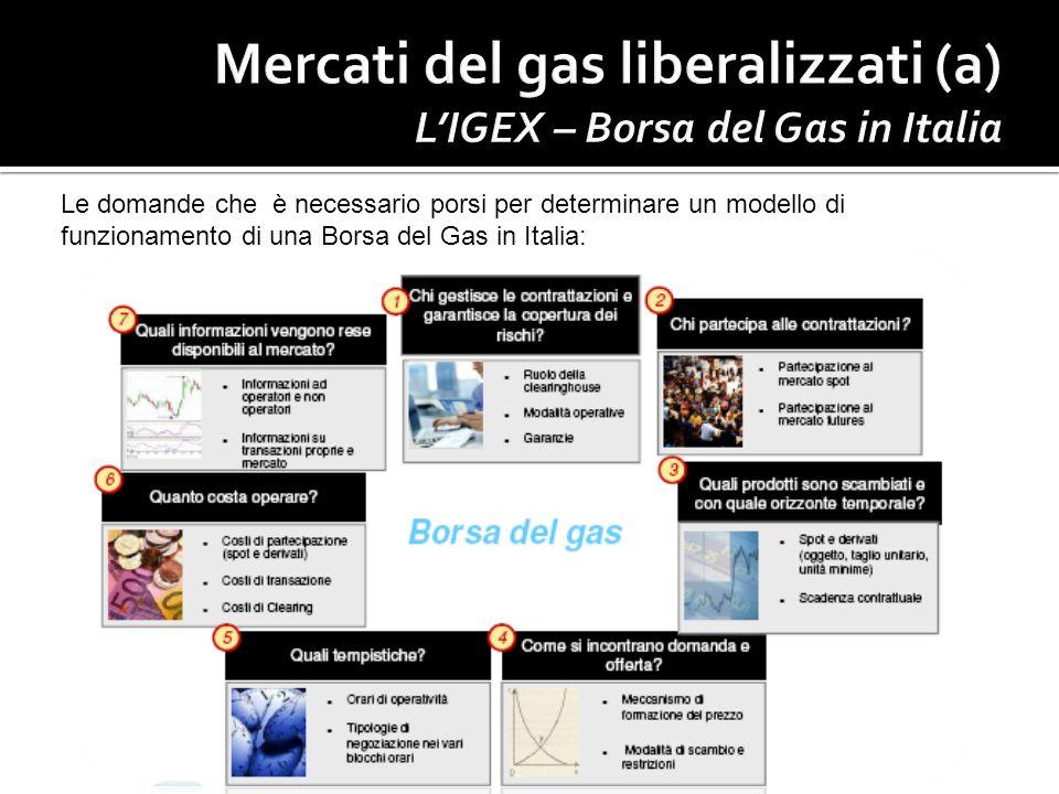 Le domande che è necessario porsi per determinare un modello di funzionamento di una Borsa del Gas in Italia: