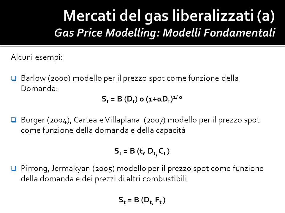 Alcuni esempi: Barlow (2000) modello per il prezzo spot come funzione della Domanda: S t = B (D t ) 0 (1+αD t ) 1/ α Burger (2004), Cartea e Villaplan