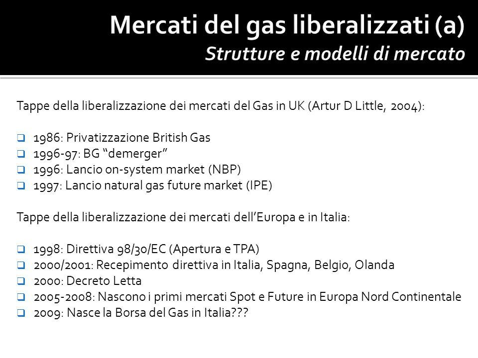 Tappe della liberalizzazione dei mercati del Gas in UK (Artur D Little, 2004): 1986: Privatizzazione British Gas 1996-97: BG demerger 1996: Lancio on-