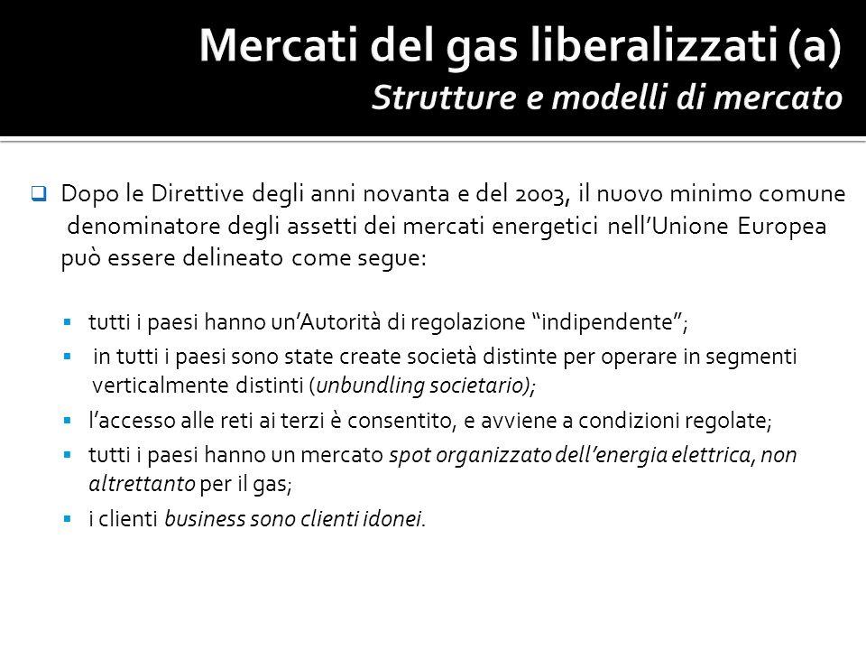 International Energy Agency(IEA) Gas Storage Europe Eurogas EIA DOE Enerdata BP OECD