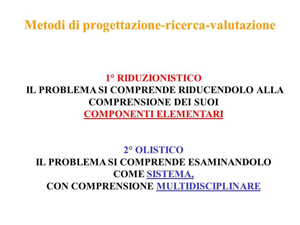 Metodi di progettazione-ricerca-valutazione 1° RIDUZIONISTICO IL PROBLEMA SI COMPRENDE RIDUCENDOLO ALLA COMPRENSIONE DEI SUOI COMPONENTI ELEMENTARI 2°