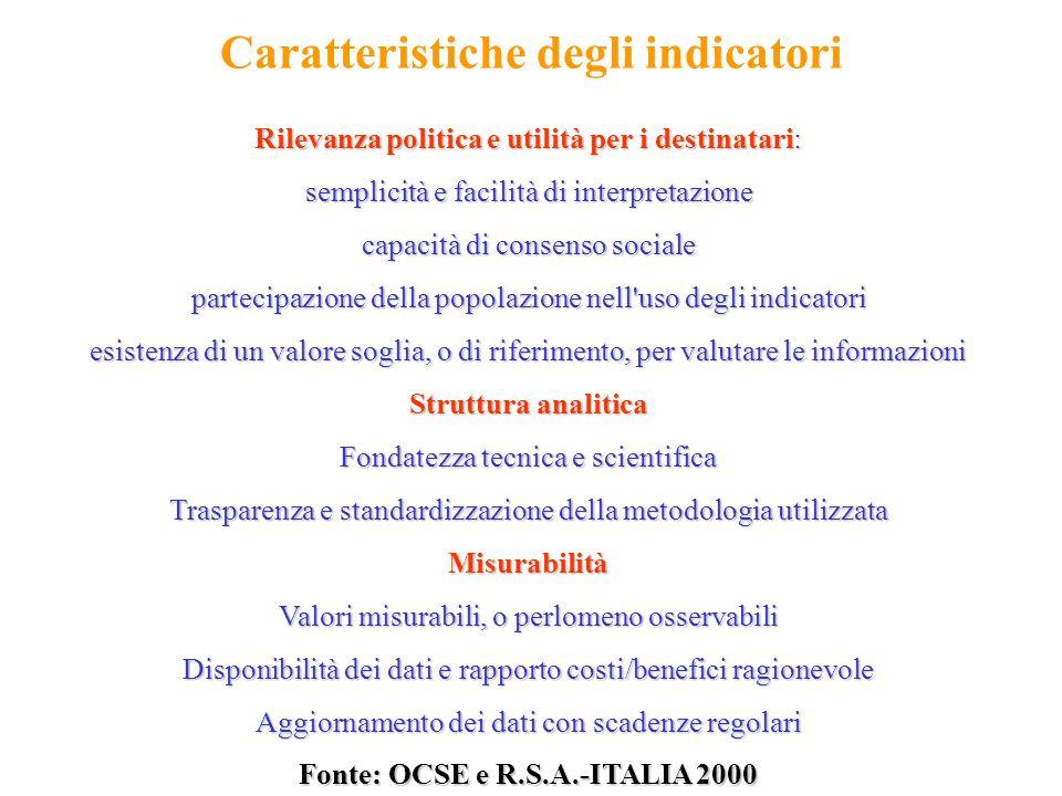 Caratteristiche degli indicatori Rilevanza politica e utilità per i destinatari: semplicità e facilità di interpretazione capacità di consenso sociale