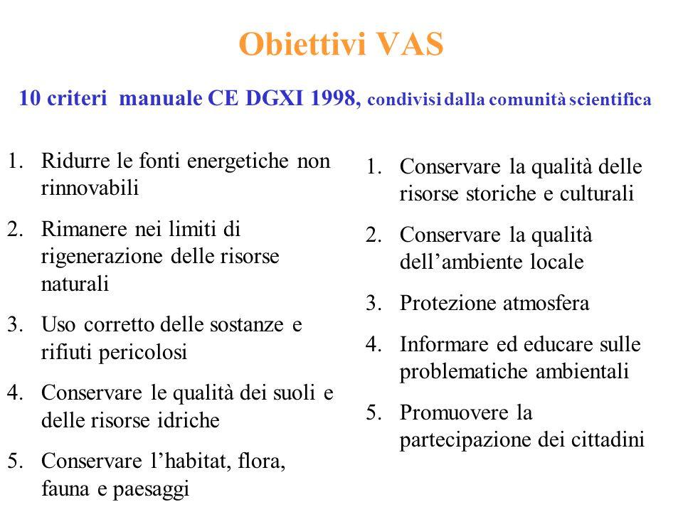 Obiettivi VAS 10 criteri manuale CE DGXI 1998, condivisi dalla comunità scientifica 1.Ridurre le fonti energetiche non rinnovabili 2.Rimanere nei limi