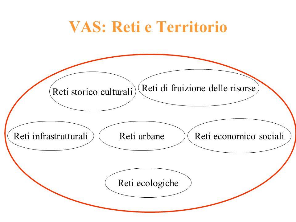 VAS: Reti e Territorio Reti infrastrutturaliReti urbane Reti economico sociali Reti di fruizione delle risorse Reti ecologiche Reti storico culturali