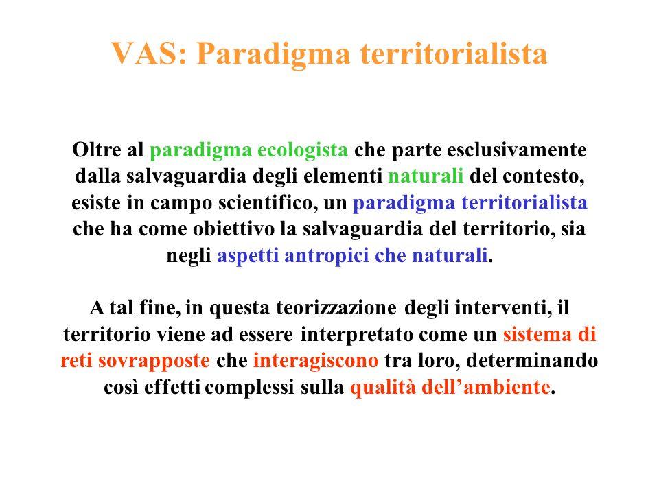 VAS: Paradigma territorialista Oltre al paradigma ecologista che parte esclusivamente dalla salvaguardia degli elementi naturali del contesto, esiste
