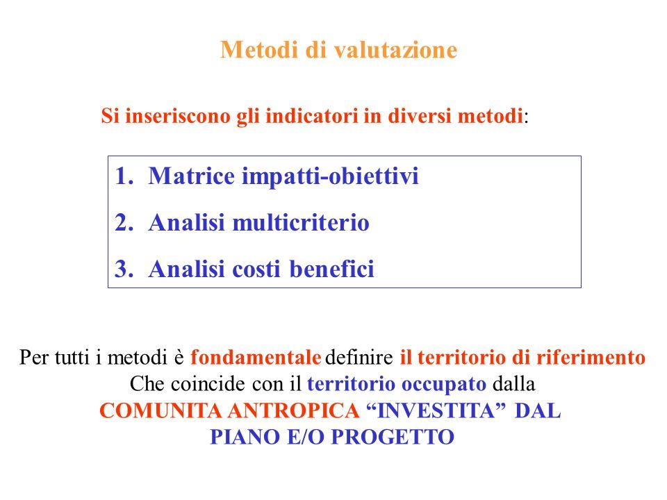 Metodi di valutazione Si inseriscono gli indicatori in diversi metodi: 1.Matrice impatti-obiettivi 2.Analisi multicriterio 3.Analisi costi benefici Pe