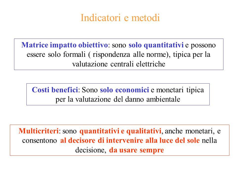 Indicatori e metodi Matrice impatto obiettivo: sono solo quantitativi e possono essere solo formali ( rispondenza alle norme), tipica per la valutazio