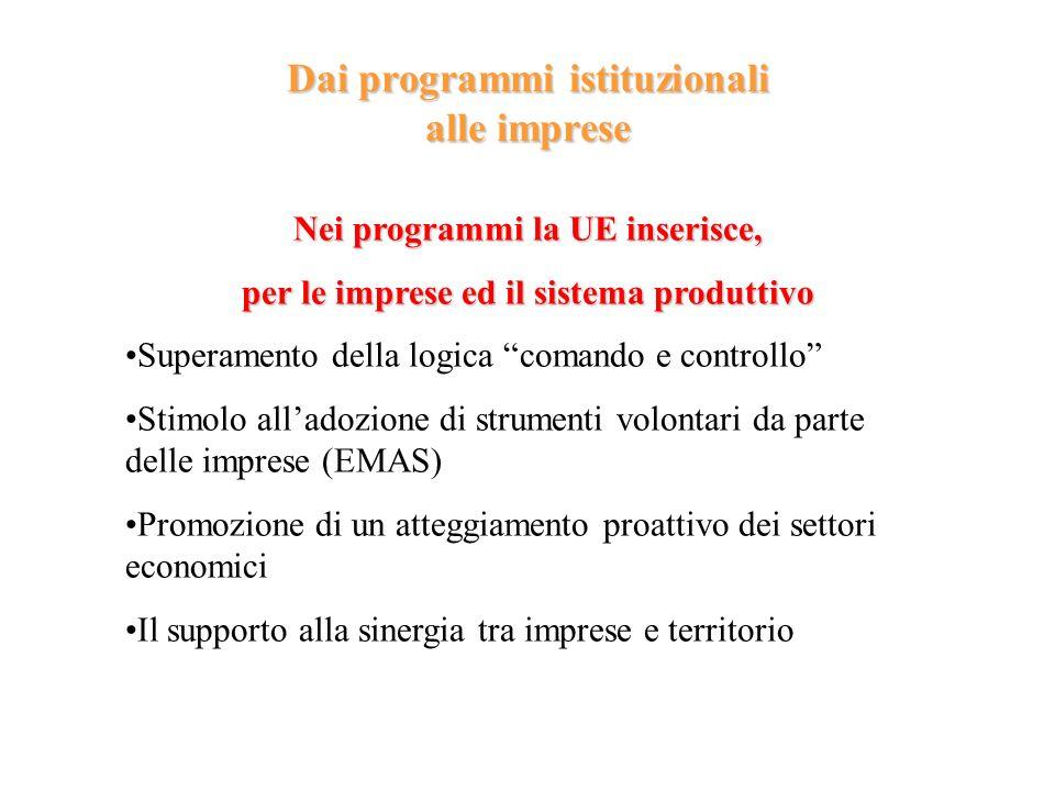 Dai programmi istituzionali alle imprese Nei programmi la UE inserisce, per le imprese ed il sistema produttivo Superamento della logica comando e con