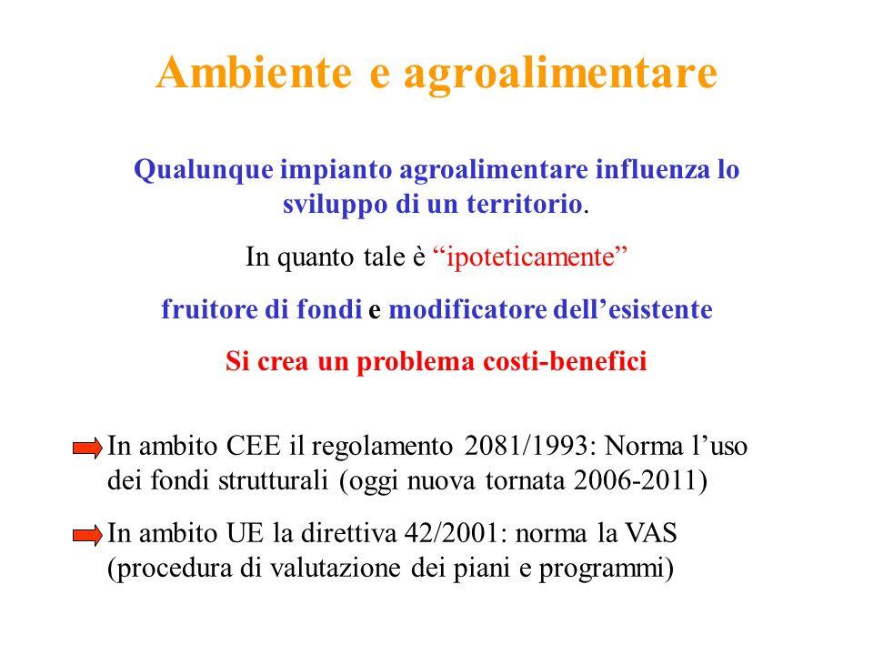 Ambiente e agroalimentare In ambito CEE il regolamento 2081/1993: Norma luso dei fondi strutturali (oggi nuova tornata 2006-2011) In ambito UE la dire