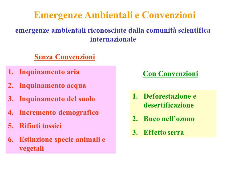 Emergenze Ambientali e Convenzioni 1.Inquinamento aria 2.Inquinamento acqua 3.Inquinamento del suolo 4.Incremento demografico 5.Rifiuti tossici 6.Esti