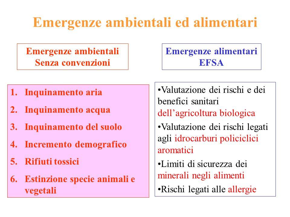 Emergenze ambientali ed alimentari 1.Inquinamento aria 2.Inquinamento acqua 3.Inquinamento del suolo 4.Incremento demografico 5.Rifiuti tossici 6.Esti