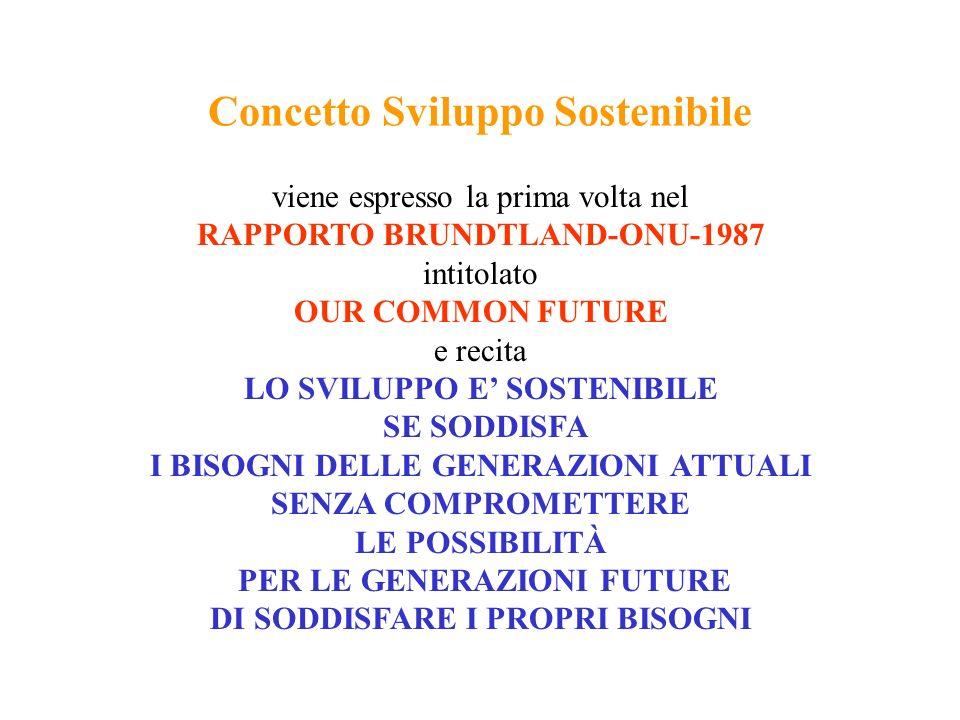 Concetto Sviluppo Sostenibile viene espresso la prima volta nel RAPPORTO BRUNDTLAND-ONU-1987 intitolato OUR COMMON FUTURE e recita LO SVILUPPO E SOSTE