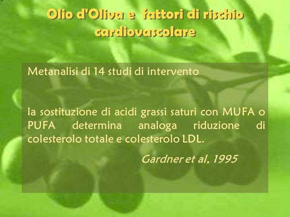 Olio d'Oliva e fattori di rischio cardiovascolare Metanalisi di 14 studi di intervento la sostituzione di acidi grassi saturi con MUFA o PUFA determin