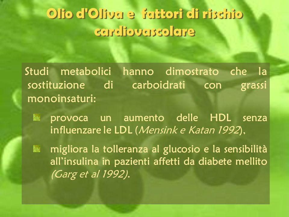 Olio d'Oliva e fattori di rischio cardiovascolare Studi metabolici hanno dimostrato che la sostituzione di carboidrati con grassi monoinsaturi: provoc