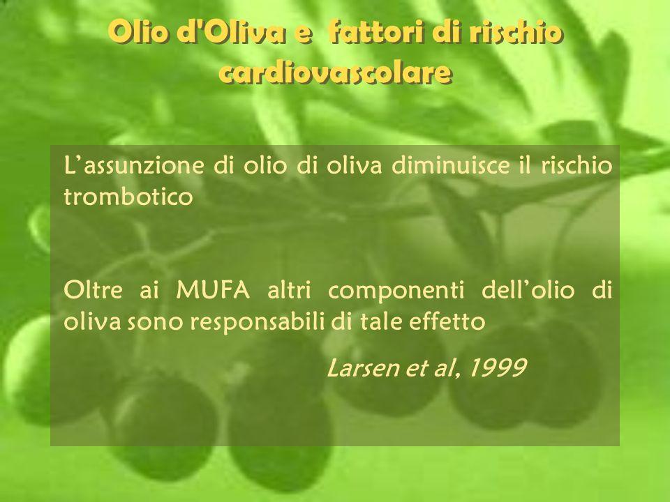 Olio d'Oliva e fattori di rischio cardiovascolare Lassunzione di olio di oliva diminuisce il rischio trombotico Oltre ai MUFA altri componenti delloli