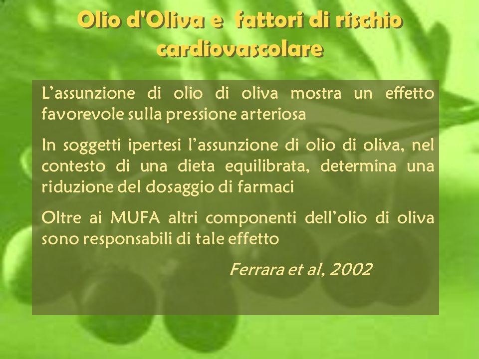 Olio d'Oliva e fattori di rischio cardiovascolare Lassunzione di olio di oliva mostra un effetto favorevole sulla pressione arteriosa In soggetti iper