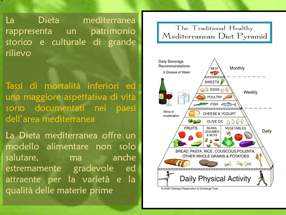 a diet rich in olive oil reduces the thrombotic propensity associated with the consumption of fatty meals, which could partly explain the low incidence of IHD in populations with a high intake of olive oil.