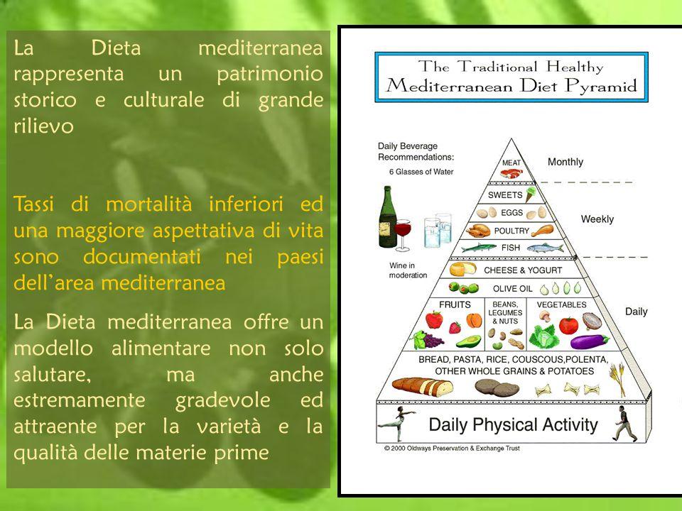 La Dieta mediterranea rappresenta un patrimonio storico e culturale di grande rilievo Tassi di mortalità inferiori ed una maggiore aspettativa di vita