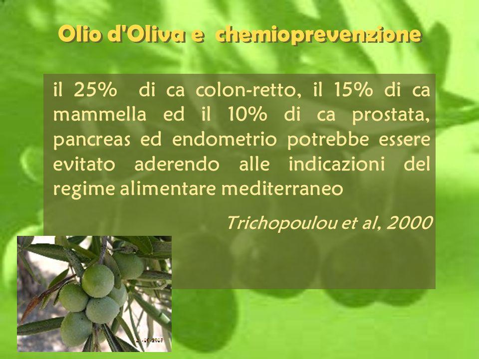 Olio d'Oliva e chemioprevenzione il 25% di ca colon-retto, il 15% di ca mammella ed il 10% di ca prostata, pancreas ed endometrio potrebbe essere evit