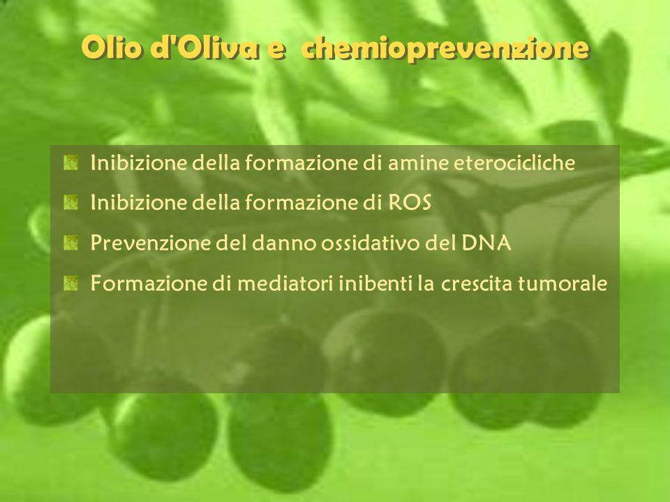 Olio d'Oliva e chemioprevenzione Inibizione della formazione di amine eterocicliche Inibizione della formazione di ROS Prevenzione del danno ossidativ
