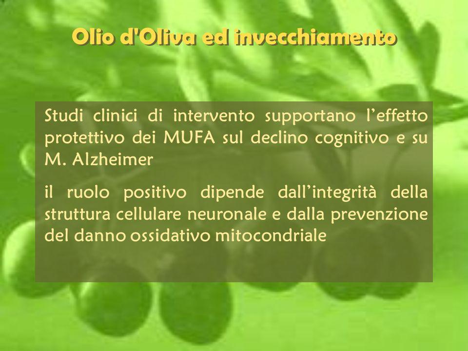Olio d'Oliva ed invecchiamento Studi clinici di intervento supportano leffetto protettivo dei MUFA sul declino cognitivo e su M. Alzheimer il ruolo po