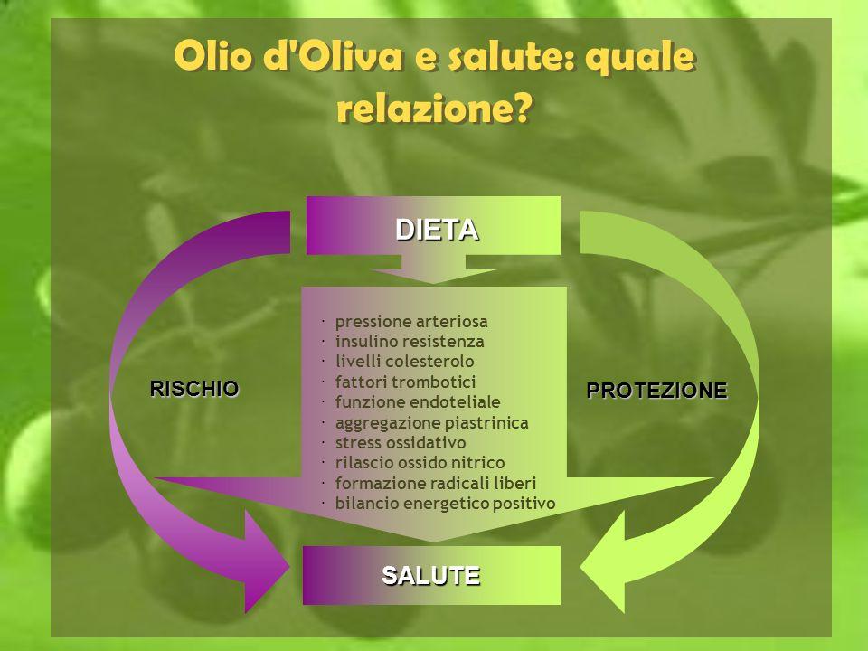 · pressione arteriosa · insulino resistenza · livelli colesterolo · fattori trombotici · funzione endoteliale · aggregazione piastrinica · stress ossi