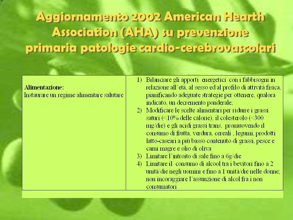 Aggiornamento 2002 American Hearth Association (AHA) su prevenzione primaria patologie cardio-cerebrovascolari