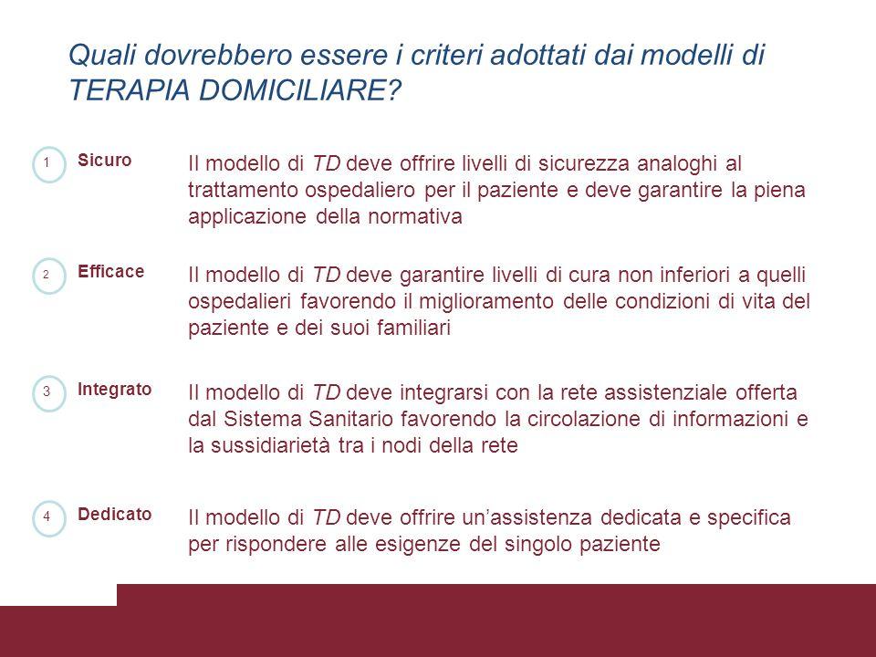 Quali dovrebbero essere i criteri adottati dai modelli di TERAPIA DOMICILIARE? Sicuro Efficace 2 Integrato 3 Dedicato 4 Il modello di TD deve offrire