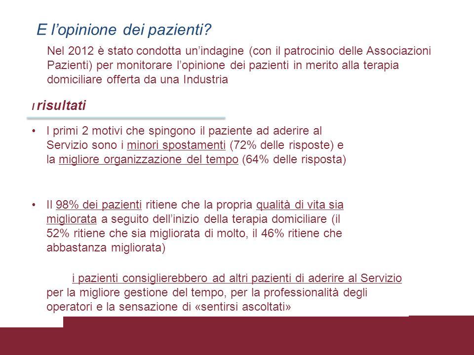 Lopinione dei pazienti Nel 2012 è stato condotta unindagine (con il patrocinio delle Associazioni Pazienti) per monitorare lopinione dei pazienti in m