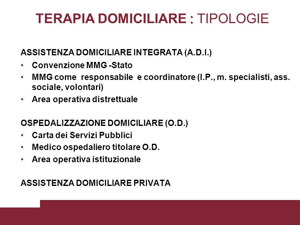 : TERAPIA DOMICILIARE : TIPOLOGIE ASSISTENZA DOMICILIARE INTEGRATA (A.D.I.) Convenzione MMG -Stato MMG come responsabile e coordinatore (I.P., m. spec