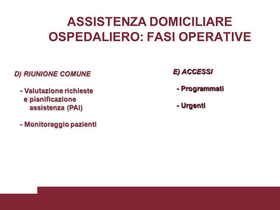 ASSISTENZA DOMICILIARE OSPEDALIERO: FASI OPERATIVE D) RIUNIONE COMUNE - Valutazione richieste - Valutazione richieste e pianificazione e pianificazion