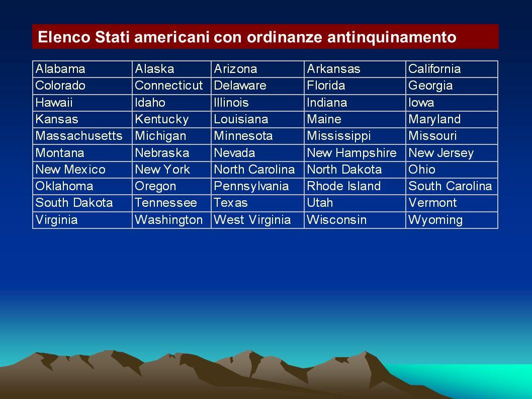 Elenco Stati americani con ordinanze antinquinamento
