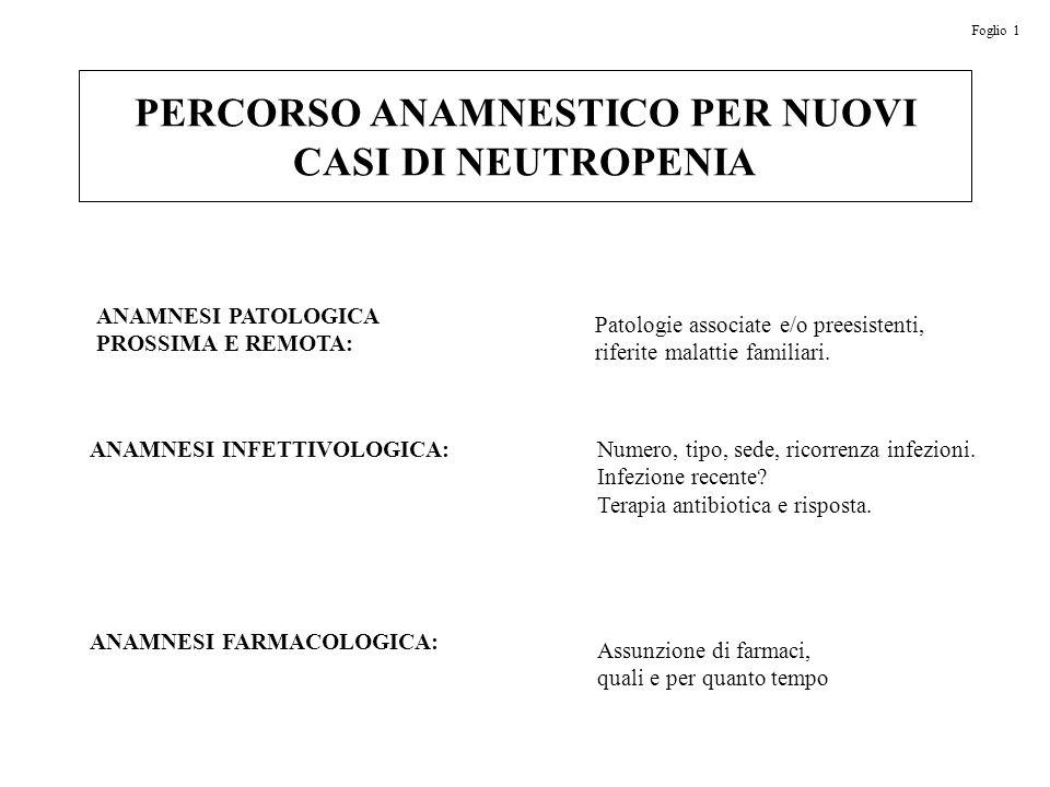 PERCORSO ANAMNESTICO PER NUOVI CASI DI NEUTROPENIA ANAMNESI INFETTIVOLOGICA: ANAMNESI PATOLOGICA PROSSIMA E REMOTA: Patologie associate e/o preesisten