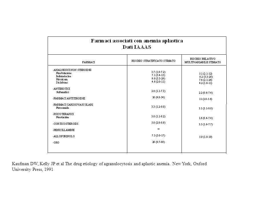 Kaufman DW, Kelly JP et al The drug etiology of agranulocytosis and aplastic anemia. New York, Oxford University Press, 1991
