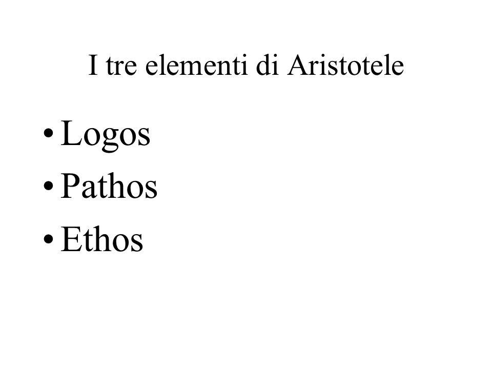I tre elementi di Aristotele Logos Pathos Ethos