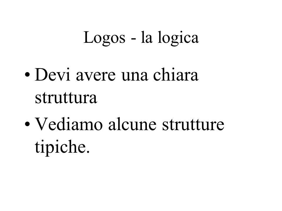 Logos - la logica Devi avere una chiara struttura Vediamo alcune strutture tipiche.