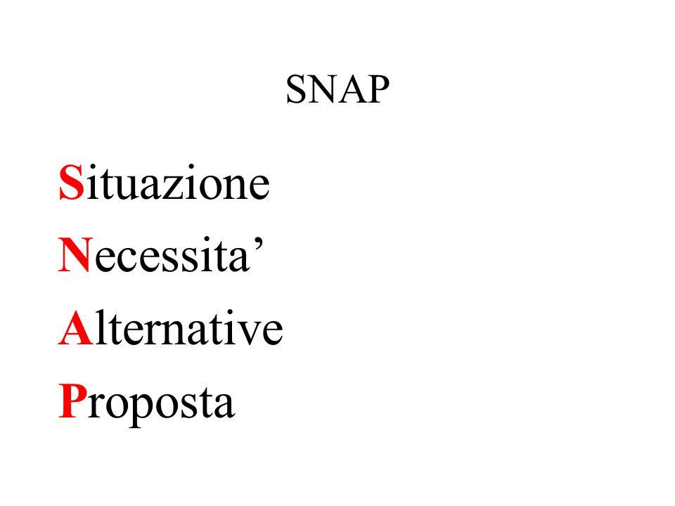 SNAP Situazione Necessita Alternative Proposta